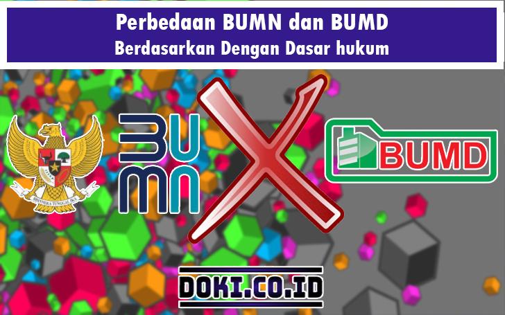 contoh bumn dan bumd