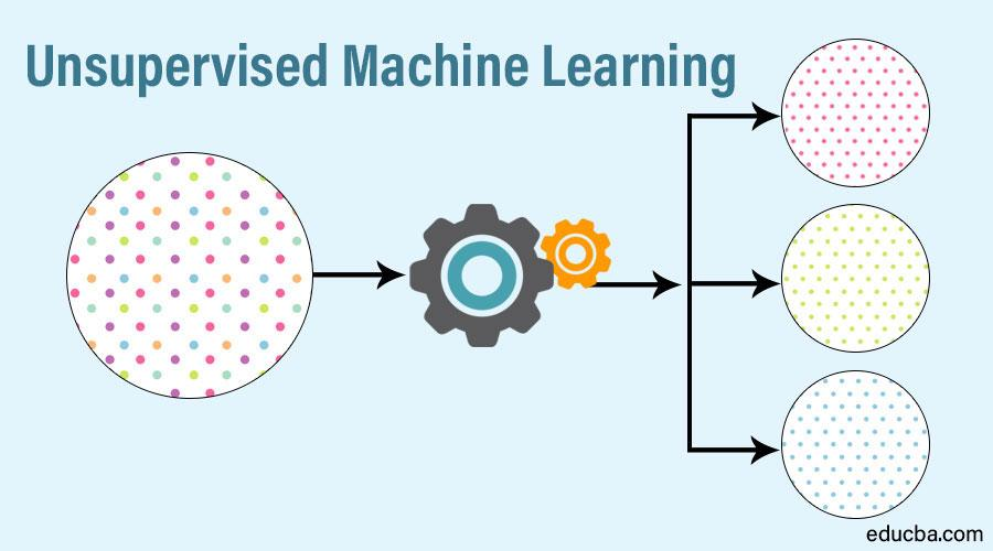 Unsupervised Machine Learning | Learn the Types and Applications