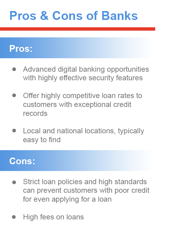 BANKS - Pros:Advanced digital banking opportunities with highly effective security features. Offer highly competitive loan rates to customers with exceptional credit records. Local and national locations, typically easy to find. Cons: Strict loan policies and high standards can prevent customers with poor credit for even applying for a loan. High fees on loans.
