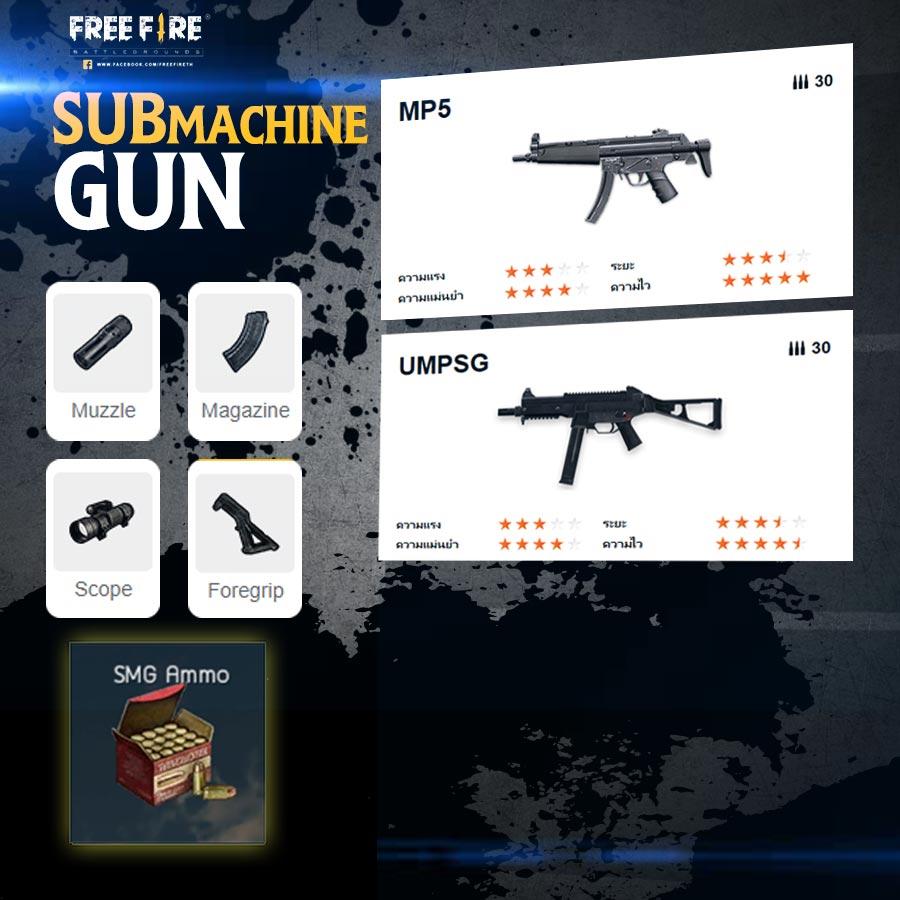 เทคนิคการยิงปืนฟีฟาย 3