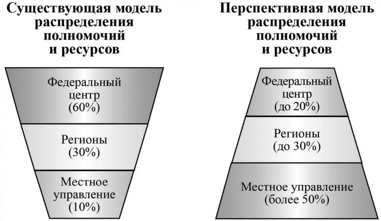http://eurasian-defence.ru/sites/default/files/Kupriyanov/2019/201904/20190418/20190418exclanalit1/1.jpg