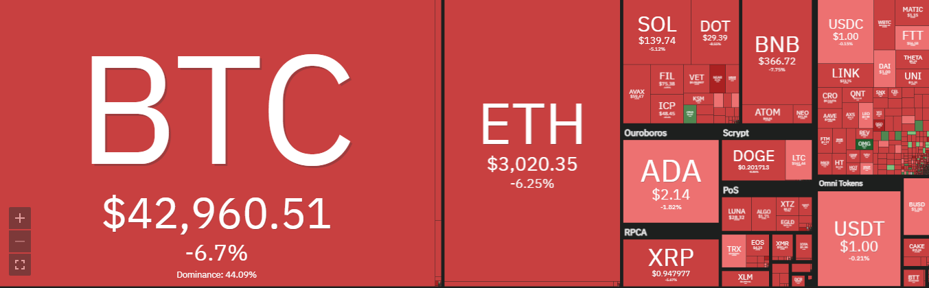 Tezos price analysis: XTZ/USD is bullish in the next 24 hours 1