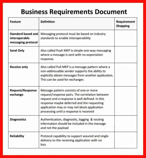business requirement document