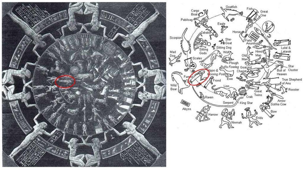 http://al-injil.net/wp-content/uploads/2019/12/dendera-zodiac-1024x576.jpg