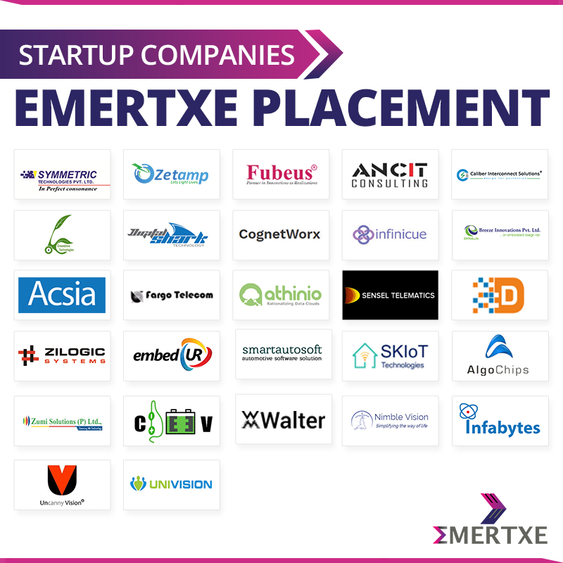 Embedded System training and placement and recent companies | Start up companies list