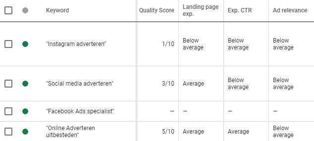 Hoe kan ik mijn kwaliteitsscore verbeteren?
