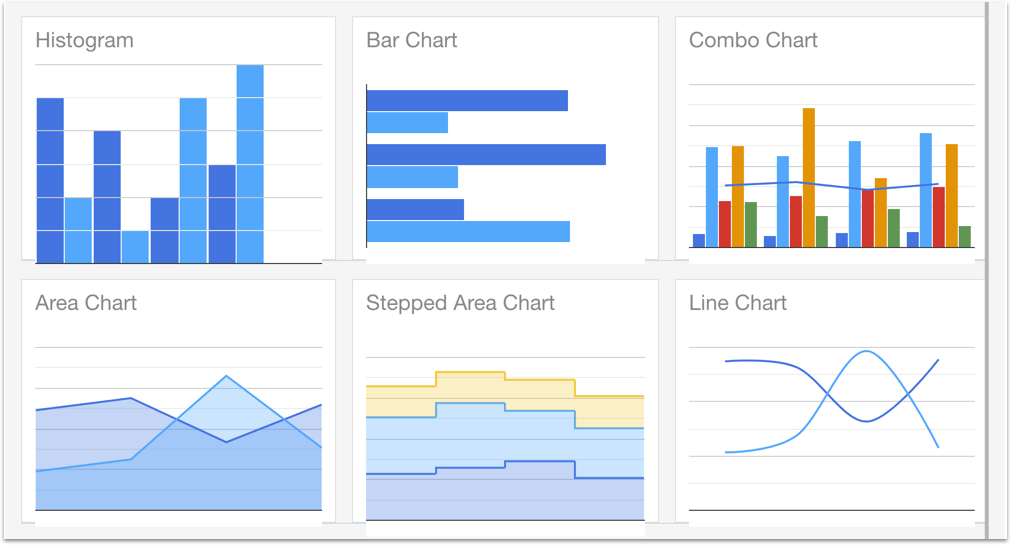 Screen from Google Charts