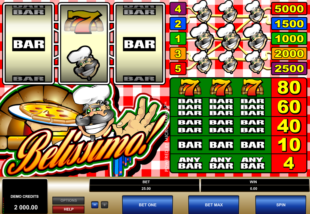 Bellissimo! Slots Machine Review