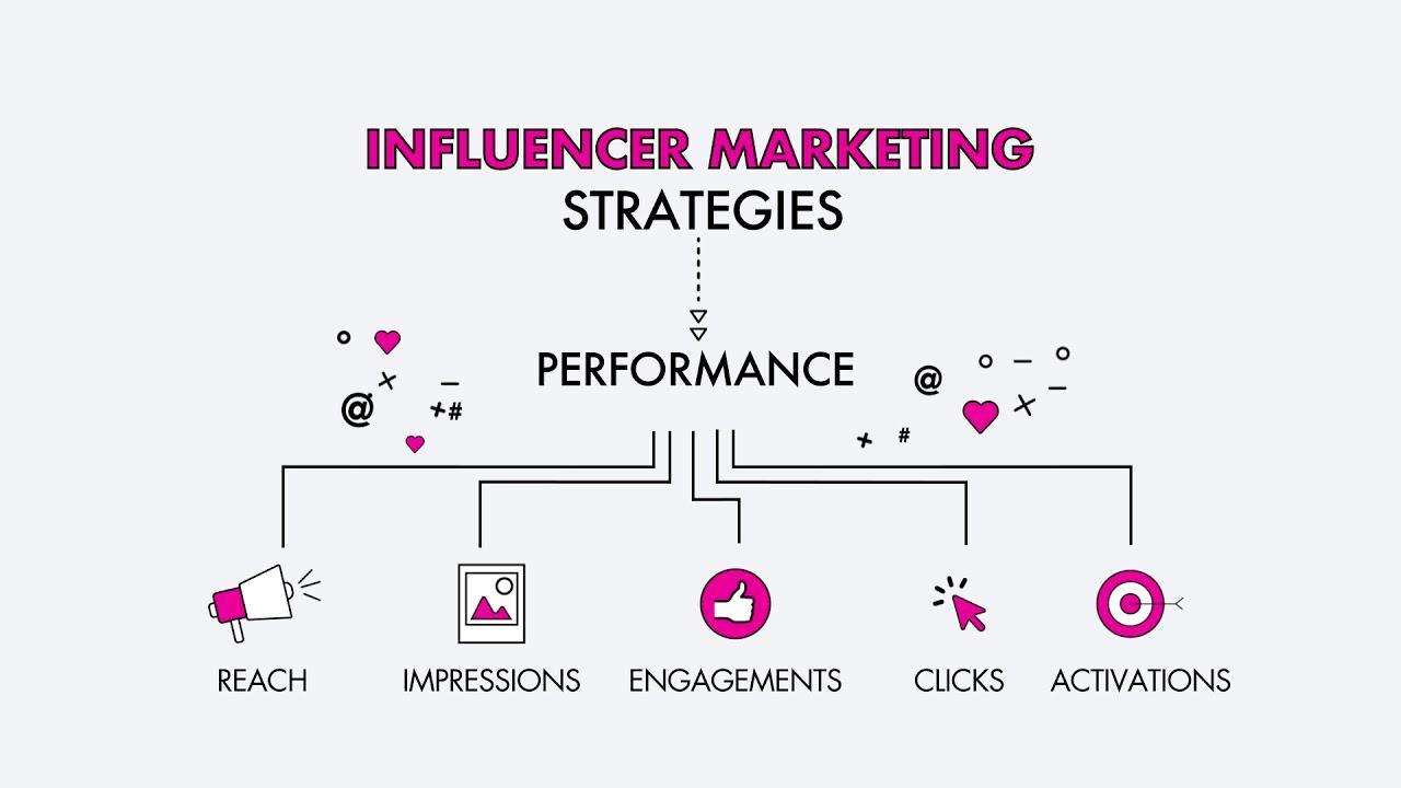 ShopHer Media - Influencer Marketing Agency - YouTube