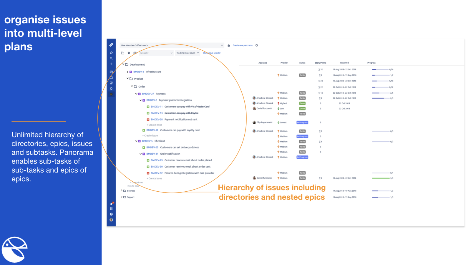 Digital Toucan's Panorama for Scaled Project management in Jira hierarchies.
