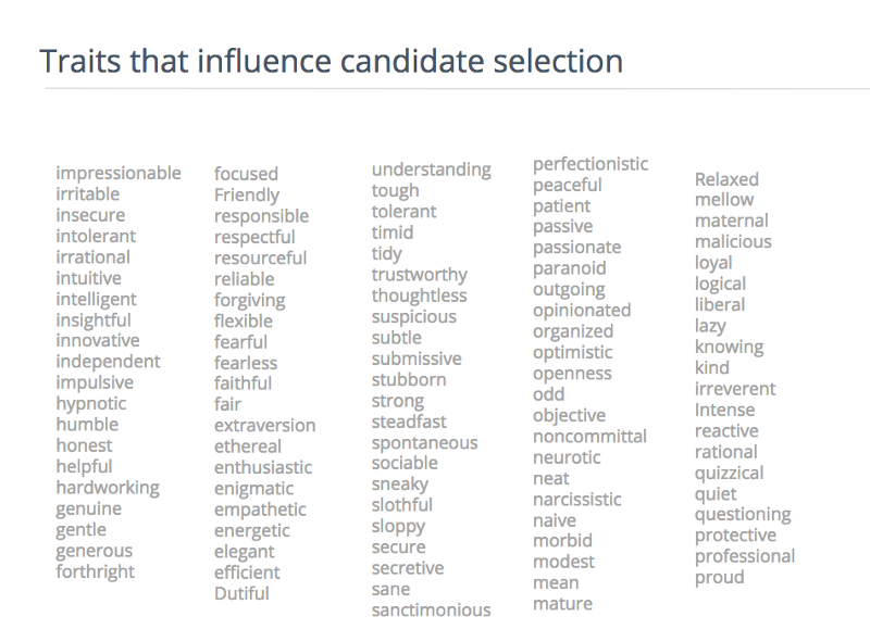 Traits that influence candidate selection