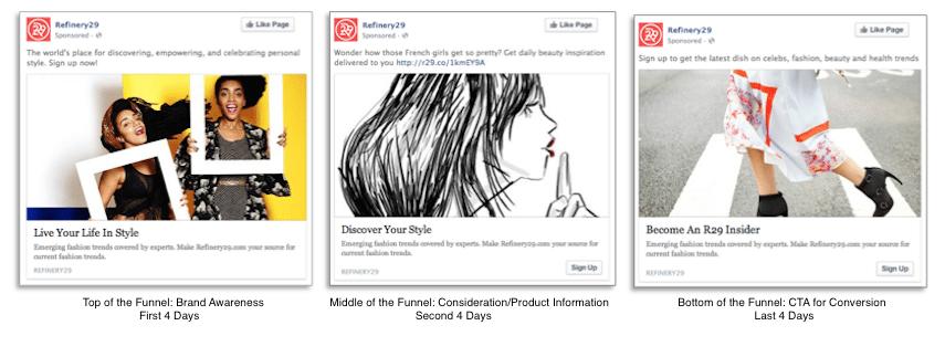 Gli annunci Facebook di Refinery29: introduzione al marchio, articolo del marchio, invito all'azione per un abbonamento via email