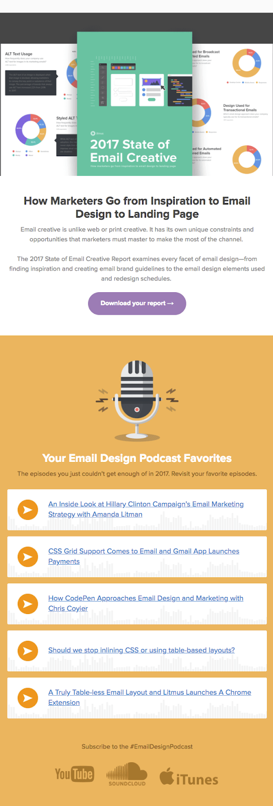 An example of an email from Litmus.