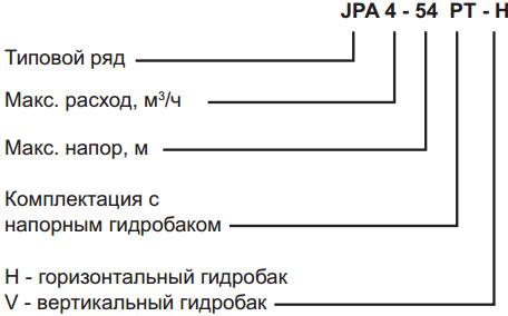 Обозначения Grundfos JPA 4-47 PT