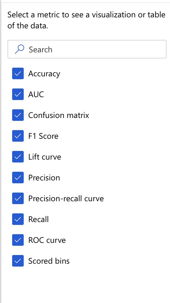 evaluate model   azureML