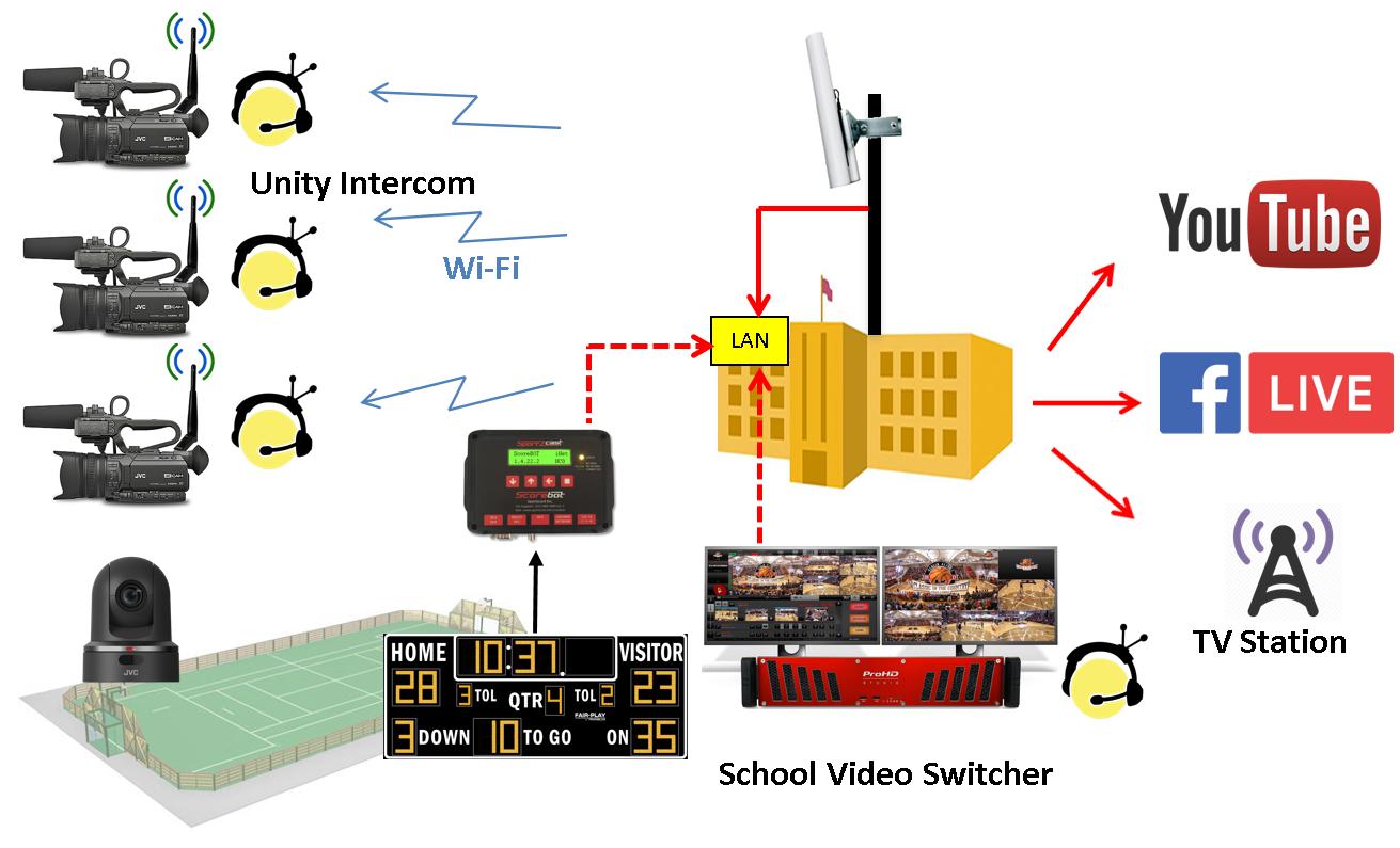 Streaming | Delta Electronics, Inc