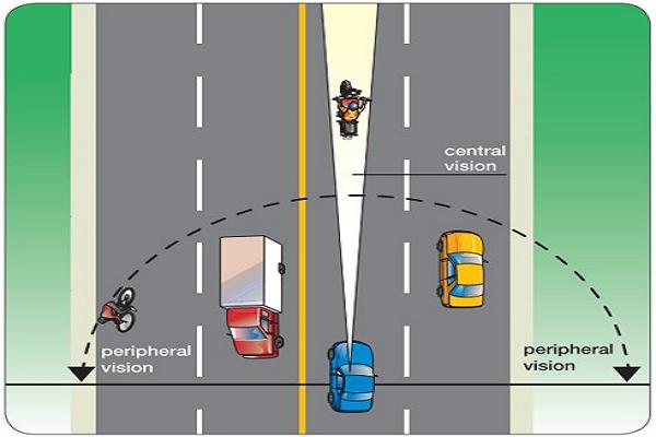 Quan sát phía trước là kỹ năng quan sát khi lái xe ô tô căn bản