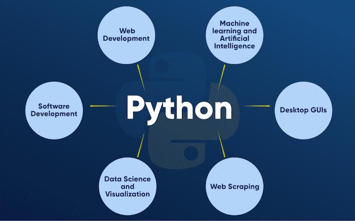 Python làm được gì