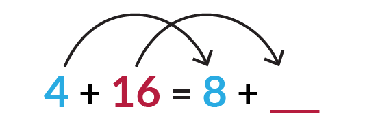 In the equation blue 4 + red 16 = blue 8 + red blank, the 4 changes to 8. How does the 16 change in a true equation?