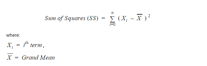 Formula for Sum of Squares