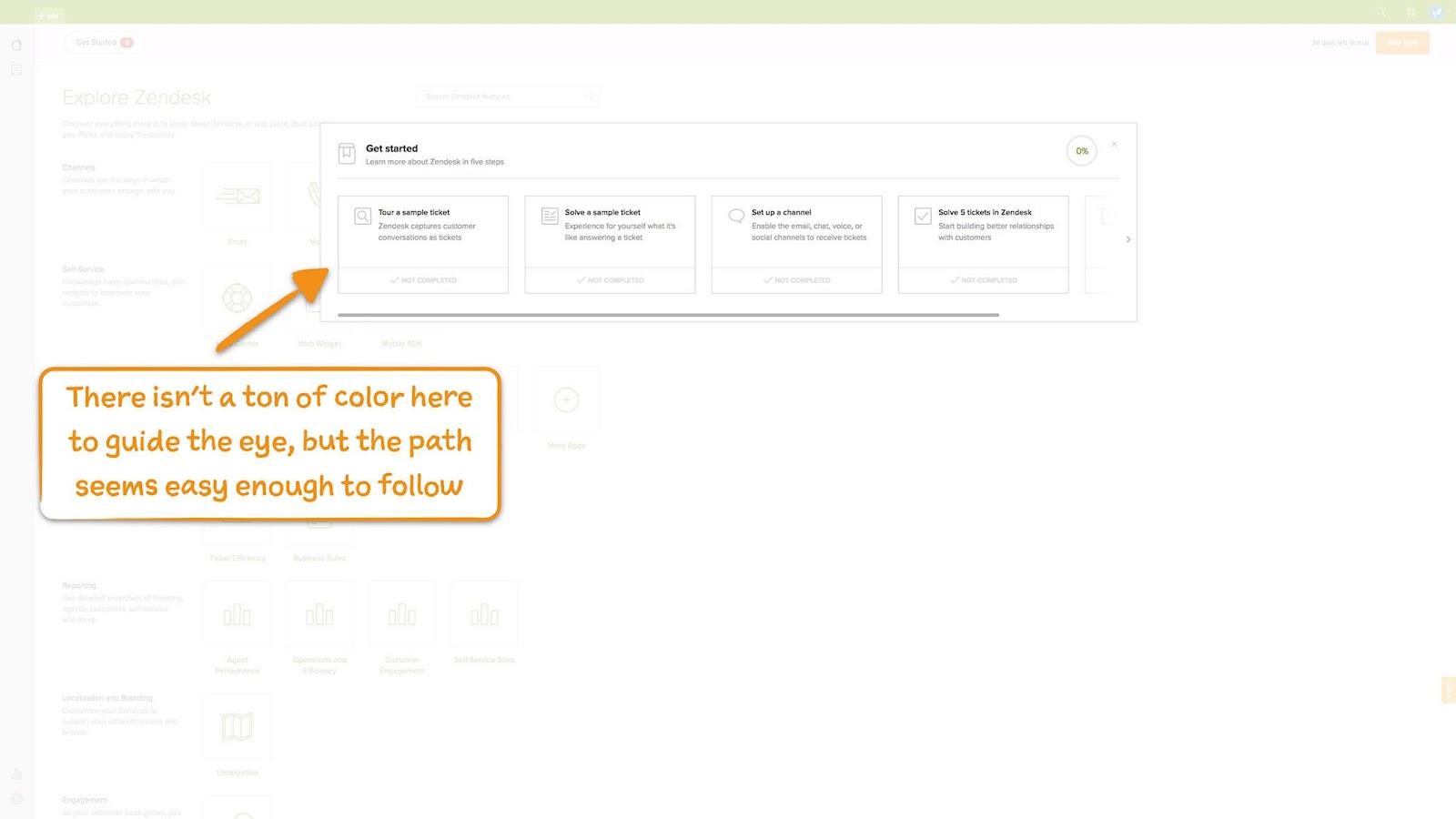 افزایش کارآیی و بهبود تجربهی مشتری (User Experience)