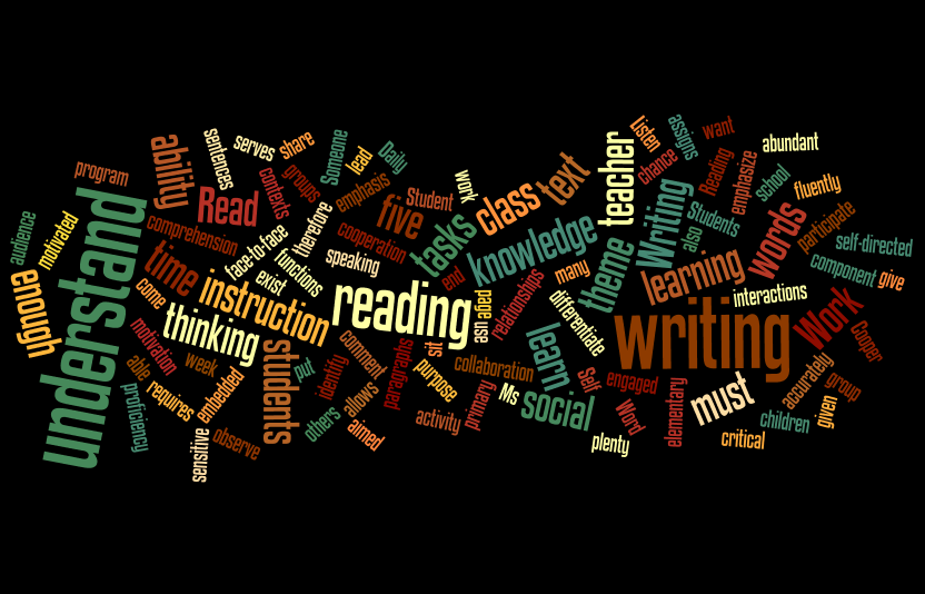wordle reading.PNG