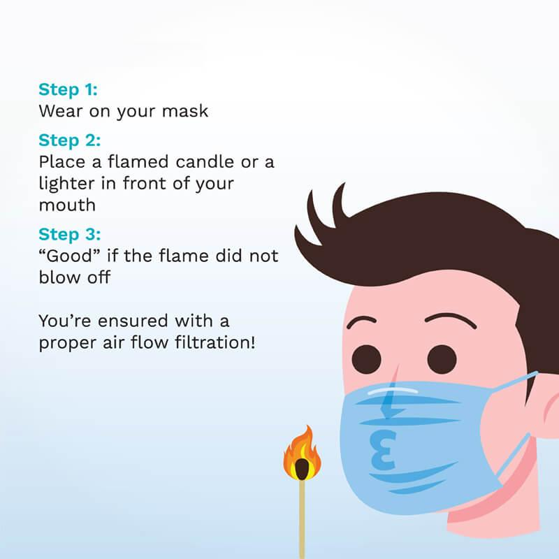 breathing test on 3 ply face mask