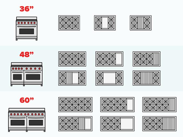 Grand Appliance Pro Range Size Guide