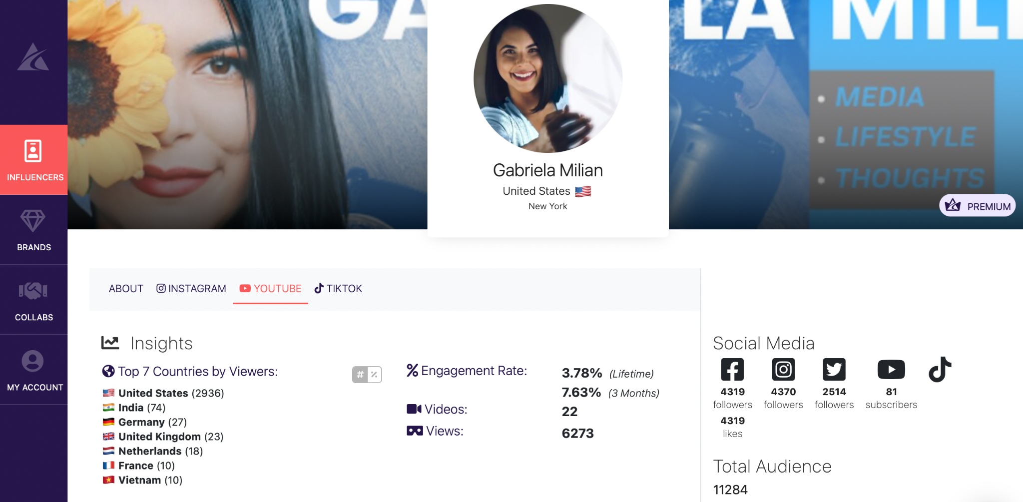 Gabriela Milian   Afluencer Profile   YouTube Insights