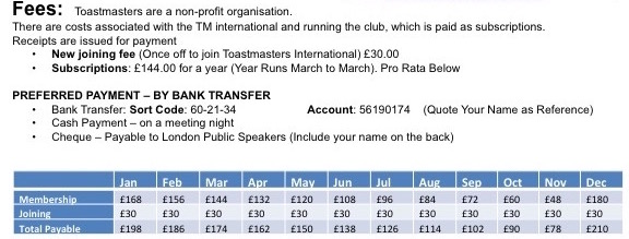 Details of fees for joining for the club.