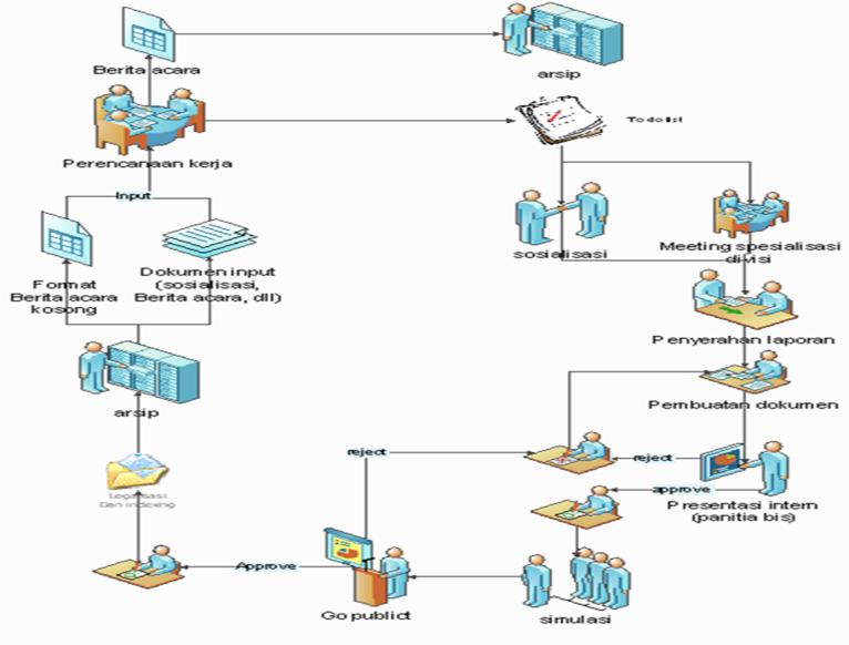 Anes pn review sistem penunjang keputusan kurva permintaan diagram alir ccuart Image collections