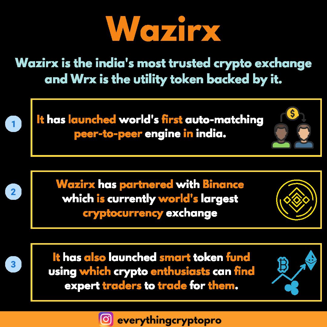 Wazrix Quick Summary
