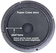 Where to mic a speaker cone