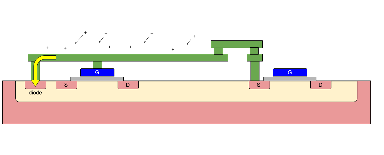 Diode insertion