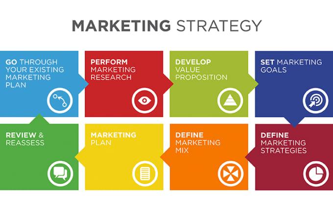 Chiến dịch marketing cần được xây dựng một cách chuyên nghiệp