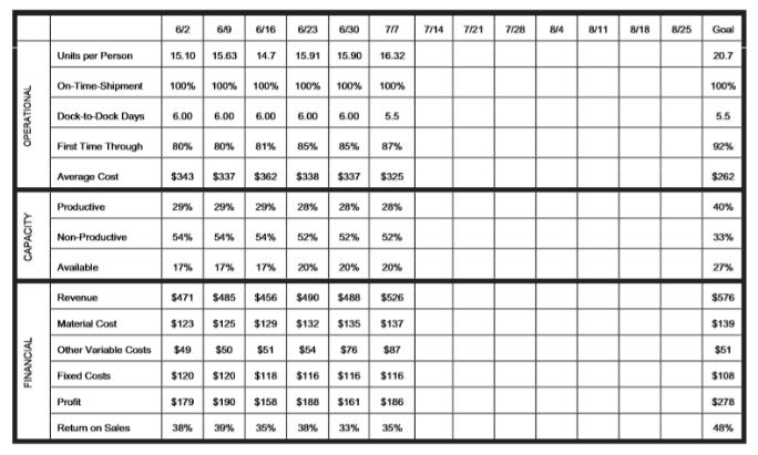 Kế toán tinh gọn trong sản xuất: Lợi ích & Phương thức áp dụng tốt nhất