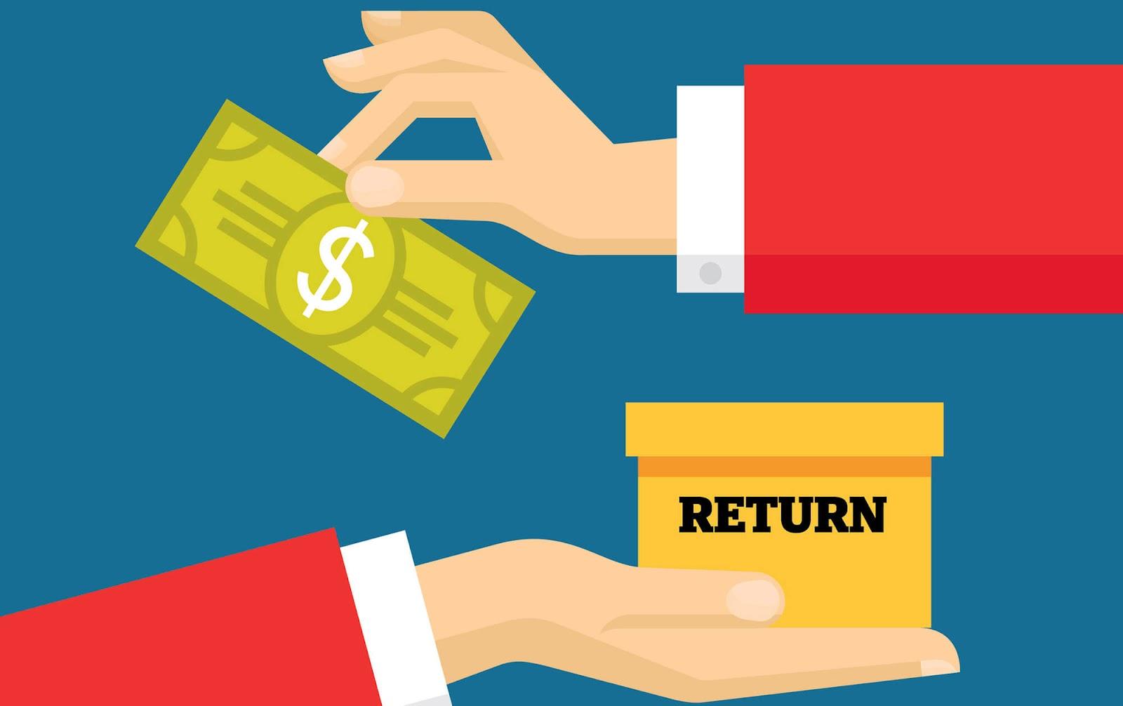 Shopify refunds