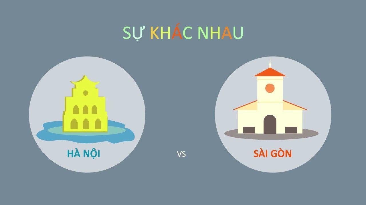 Hà Nội - Sài Gòn