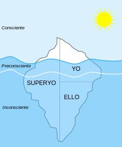 Structural-Iceberg-es.svg.png