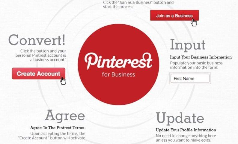 Benefits of Pinterest for Business   Top 9 Advantages of Pinterest