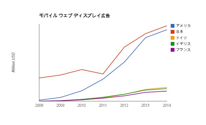 mobile web market.png