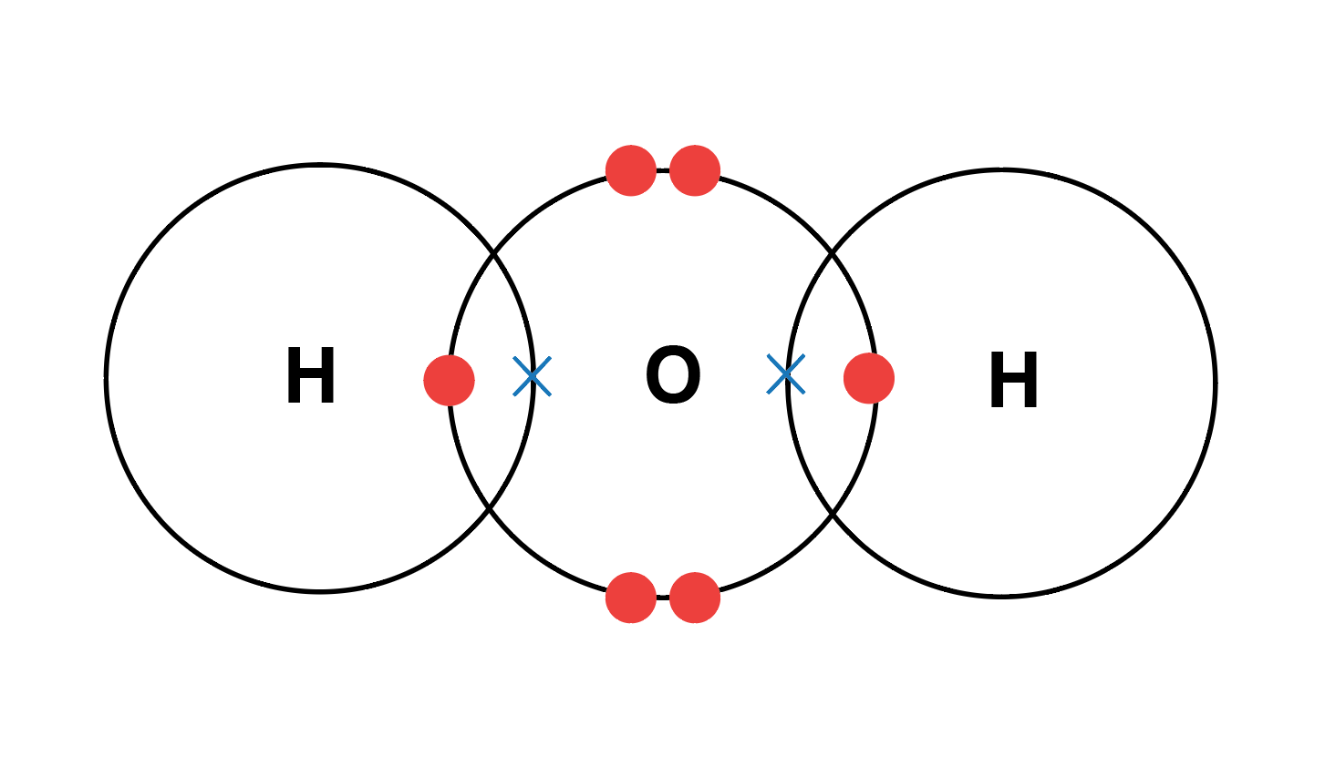 covalent bonding At the end of the article, you will able to describe – what is a covalent bond,  definition, covalent bond examples let's start discussing one by one.