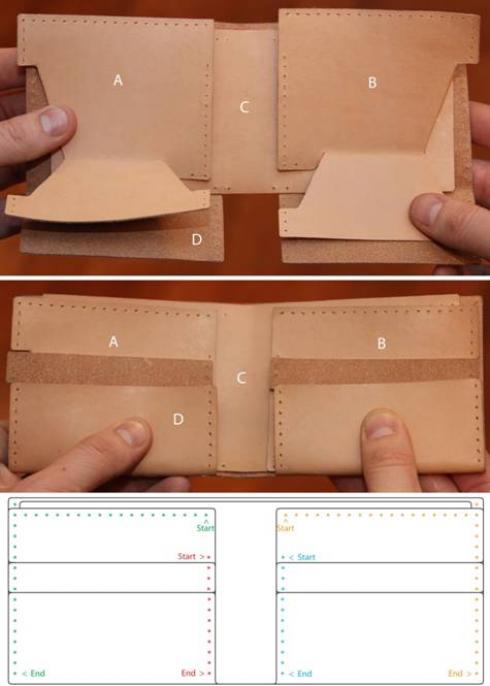 آموزش درست کردن کیف پول چرمی دستساز - مرحله ۳