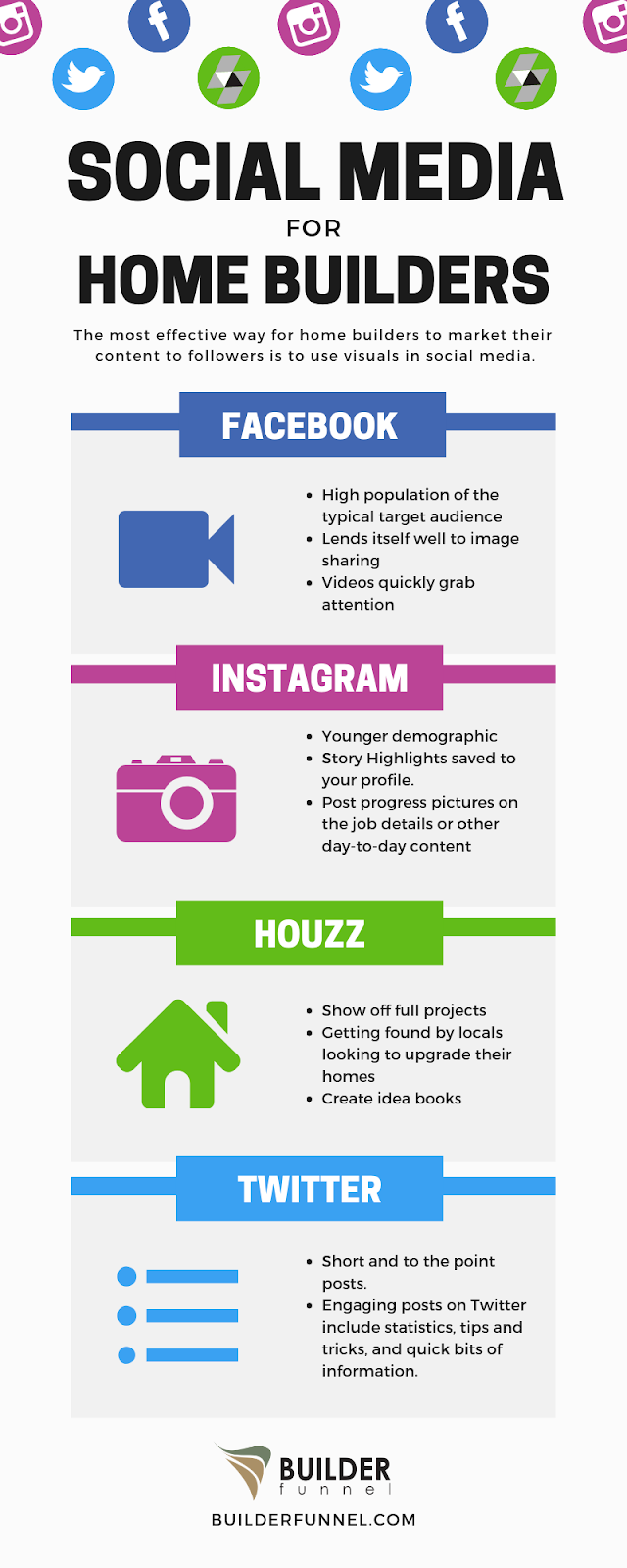 social media for home builders VisualFizz's Best Marketing Advice for Industrial and Construction Brands