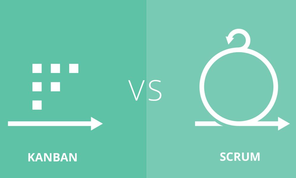 Image result for kanban vs scrum