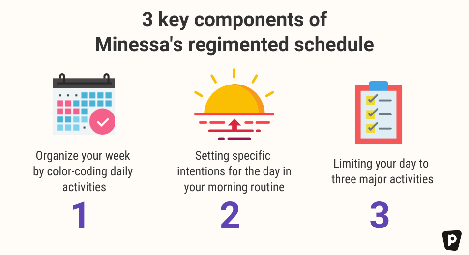 graphic of 3 key components of Minessa's regimented schedule