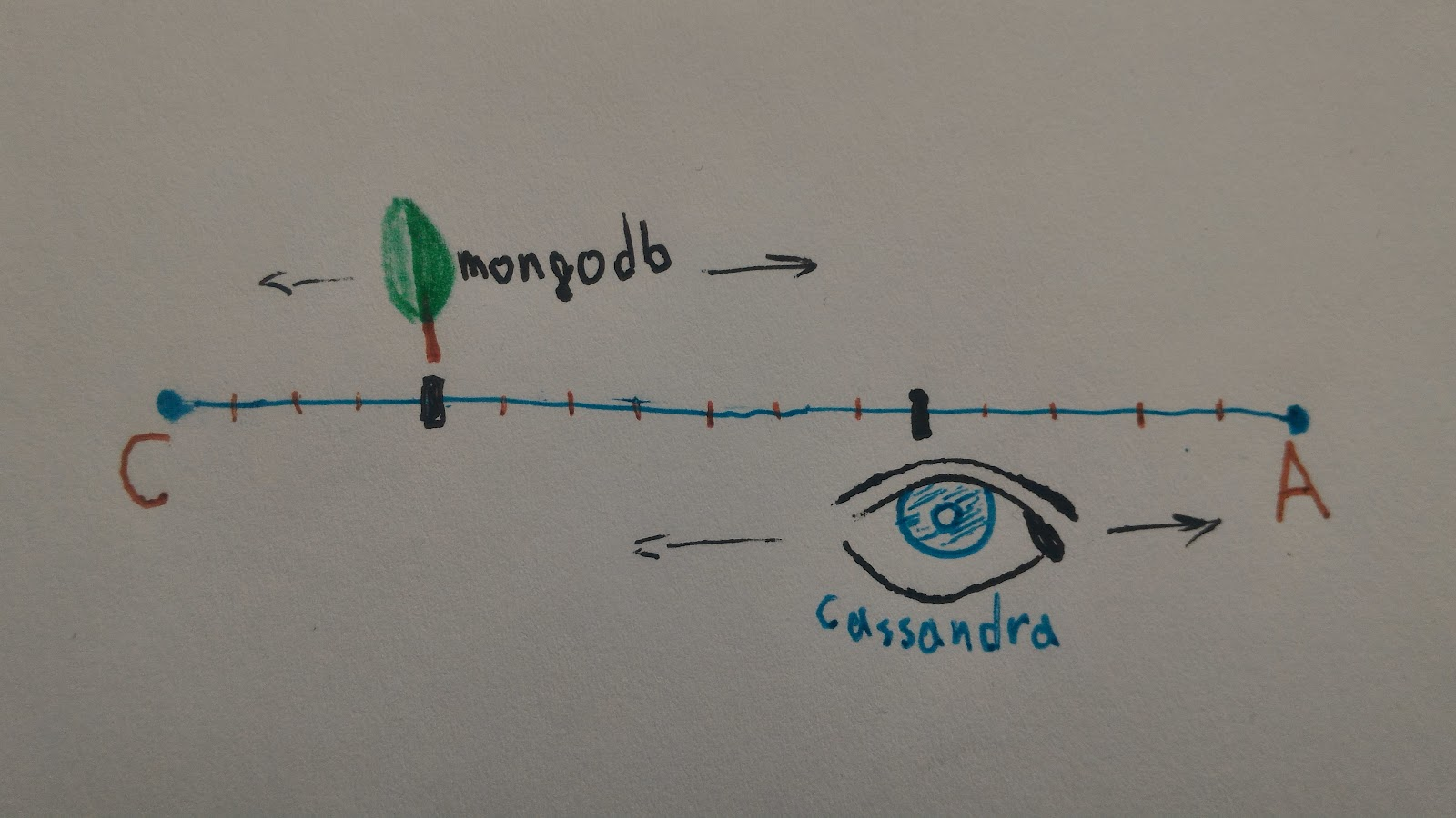 CA-range-mongo-c*.jpg