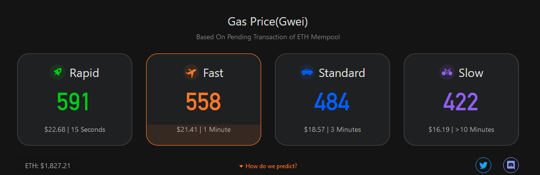 Gas fees on Sunday, June 27, 2021