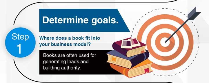 Step 1: Determine goals.