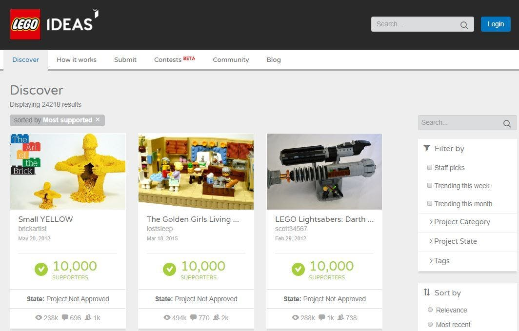 The Lego Brand Is A Prime Example Of Customer Engagement